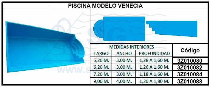 Piscinas de poli ster piscina poli ster modelo venecia 5 for Medidas de una piscina para una casa
